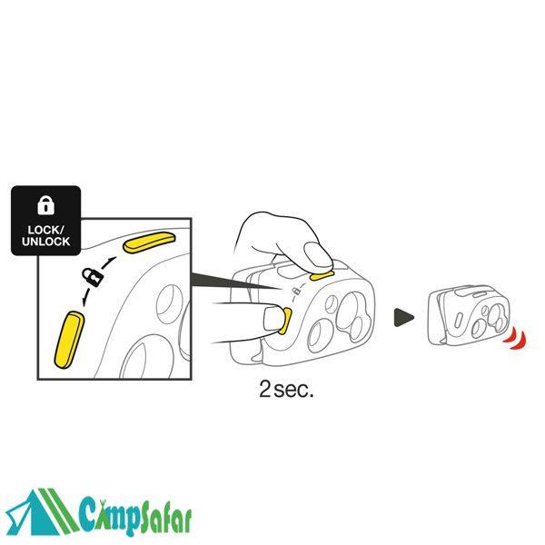 چراغ پیشانی پتزل +REACTIK هدلامپ