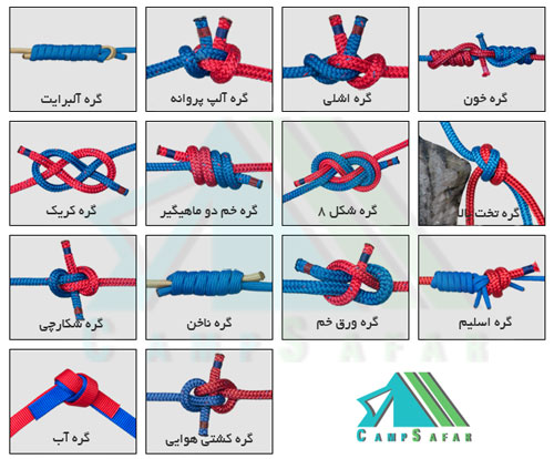 گره Bends یا گره خم کوهنوردی