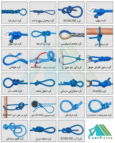 گره End loop یا حلقه پایانی کوهنوردی